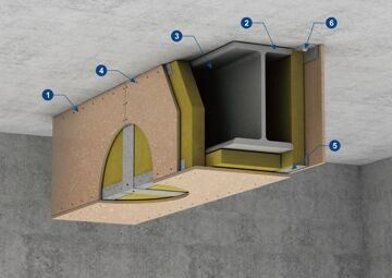 Steel Beam Fire Protection